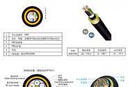 电力千赢国际手机版登入-ADSS-48B1-500-AT